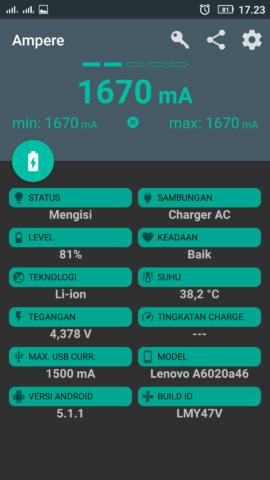 http://www.sakler.com/tips-memilih-powerbank-dan-charger-untuk-smartphone/